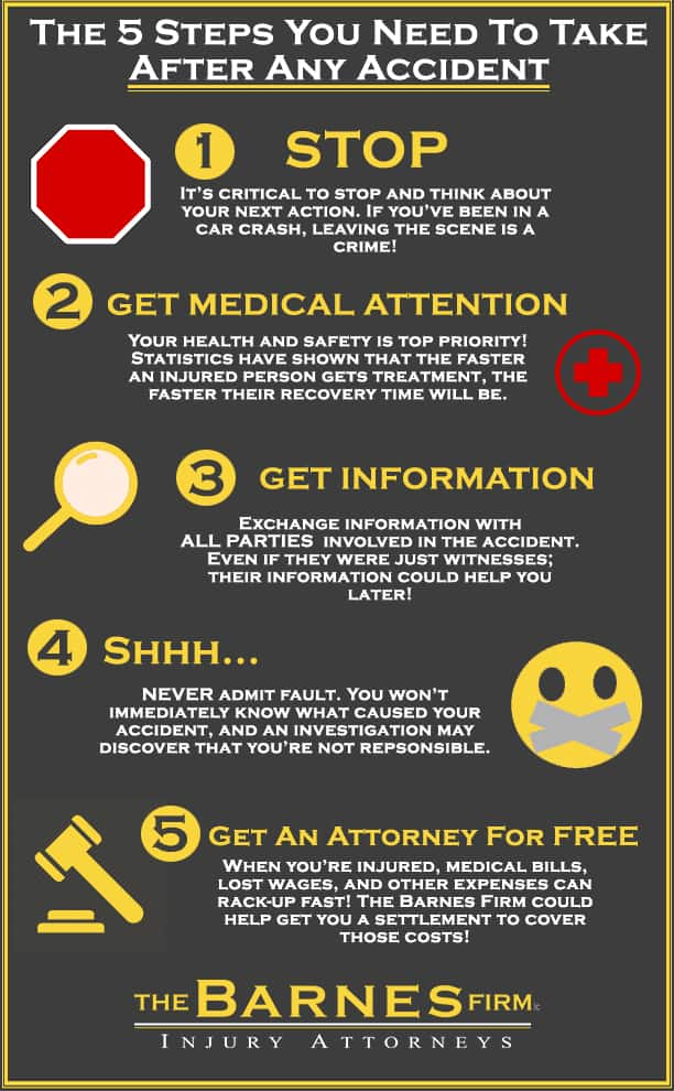 the 5 steps you need to take after any accident, stop, get medical attention, get information, never admit fault, get an attorney for free at the barnes firm